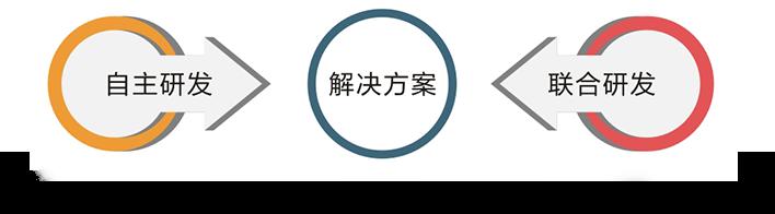 防腐木栈道公司